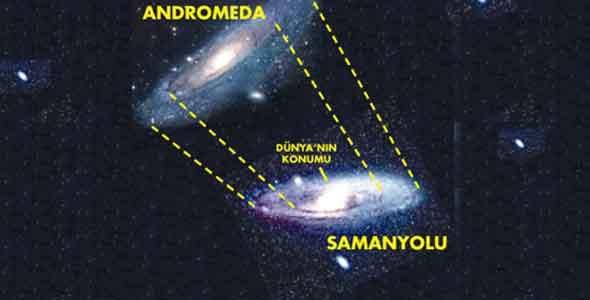 andromeda-konseyi-4-boyutlu-dunyada-ve-fiziksel-degisimler